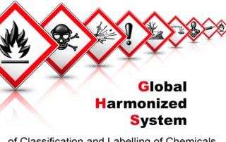 Simboli GHS sicurezza